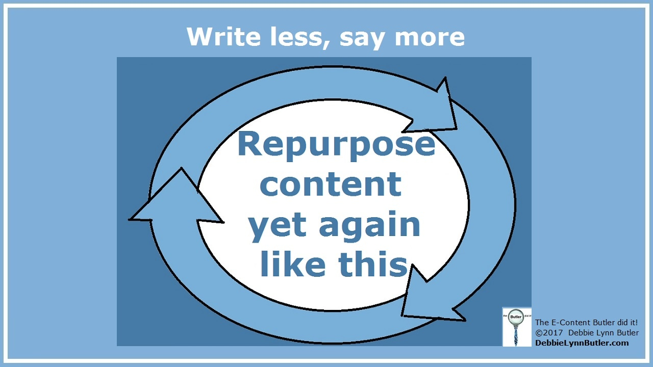 """Write less, say more Repurpose content yet again like this"" and blue recycle circle and arrows created by Debbie Lynn Butler the E-Content Butler"